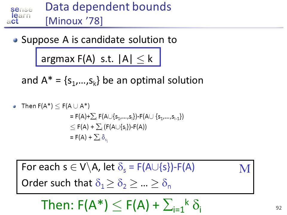 Data dependent bounds [Minoux '78]